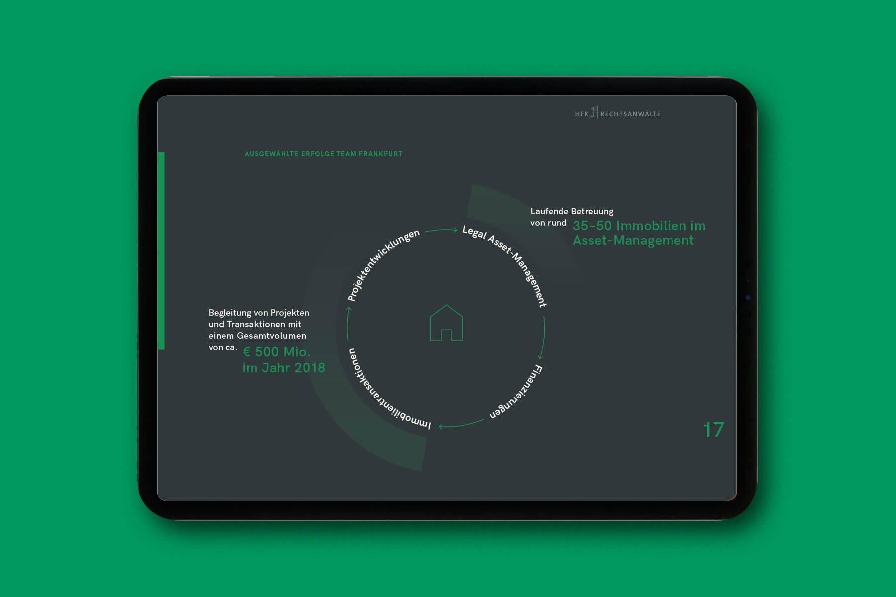 modernes Design entwickelt von activ consult real estate für HFK Rechtsanwälte
