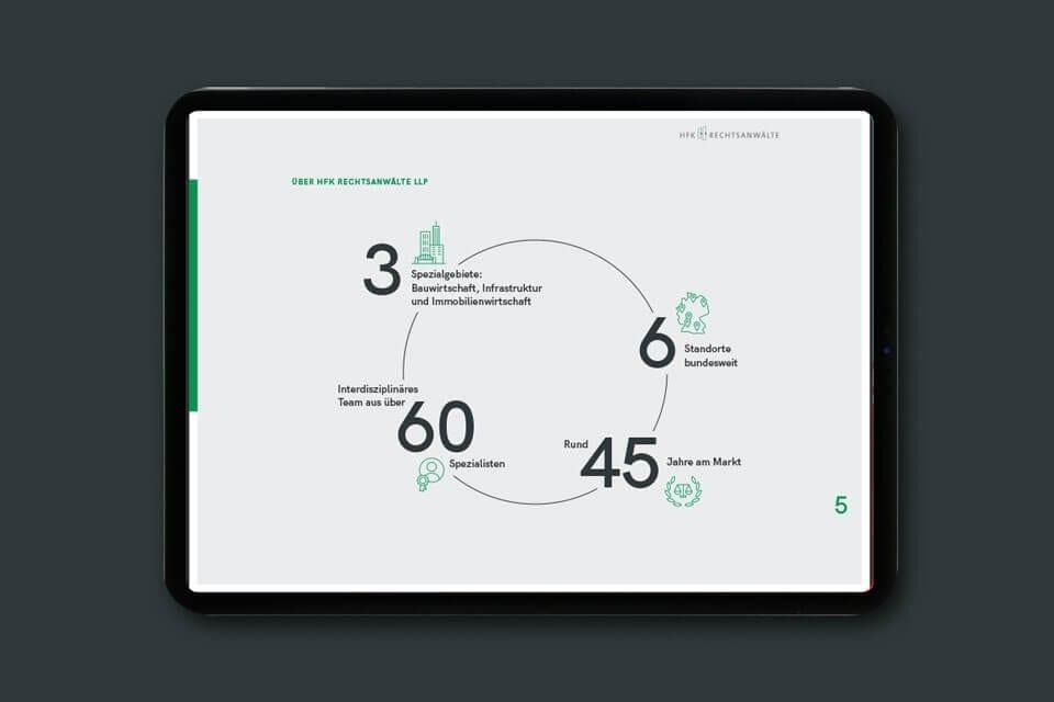 Kanzleidarstellung als Infografik von activ consult real estate